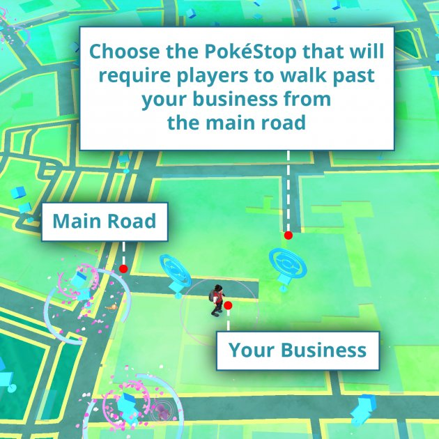 turn-your-business-location-into-Pokestop